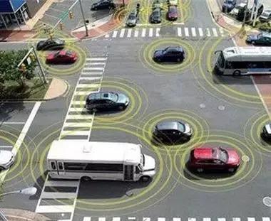 汽車巨頭們和自動駕駛技術 究竟是誰利用了誰? - 每日頭條