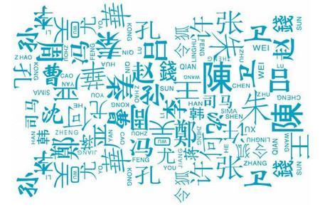 說說中國常見的複姓。你還知道哪些複姓? - 每日頭條