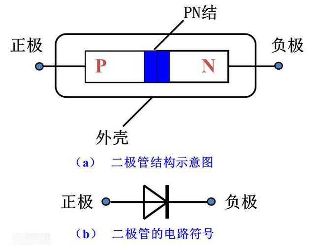 4個二極體做一個橋式整流電路。4個接點怎麼判斷輸入輸出? - 每日頭條