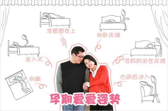 懷孕第7周之預防早期流產 - 每日頭條