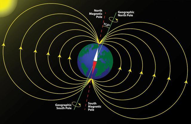 地磁逆轉後人類會怎樣?哪些事實證明地球磁北極未來會變成磁南極? - 每日頭條
