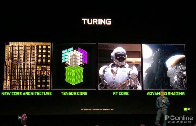 RTX 2060發布,你們想要的性價比光線追蹤卡來了! - 每日頭條