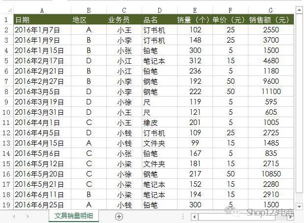 數據分析表怎麼做?一分鐘學會使用Excel做數據分析表 - 每日頭條