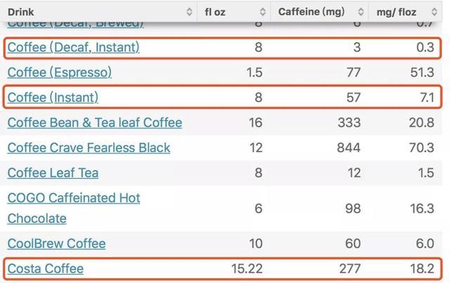 「劉遂謙」史上最全最詳總結!哺乳媽媽真的可以放心喝咖啡,午後紅茶實體概念店 - 購物狂女王Venus
