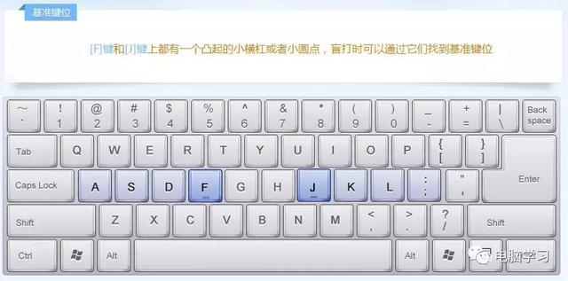 電腦初學者的福音!三款超牛練習打字軟體。讓你快速成為鍵盤高手 - 每日頭條