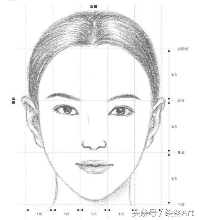 素描人像入門丨美少女面部繪製基礎 - 每日頭條