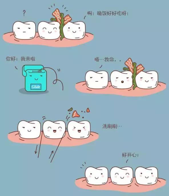 美國衛生署不推薦使用牙線,真有此事?! - 每日頭條