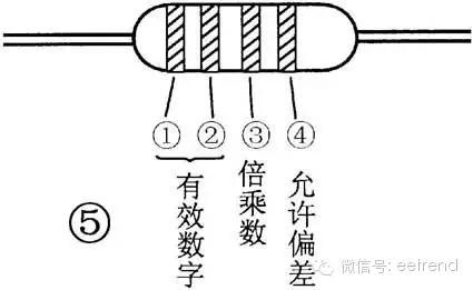 電感器的識別與檢測方法 - 每日頭條