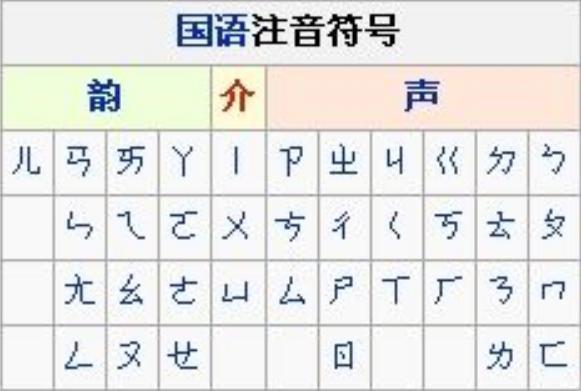 雜談 中華新韻到底是怎麼一回事?淺談十六韻與注音符號 漢語拼音 - 每日頭條