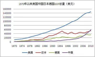 日本的泡沫經濟為什麼在1990年突然「崩盤」?原來。無法自控的利率很關鍵 - 每日頭條