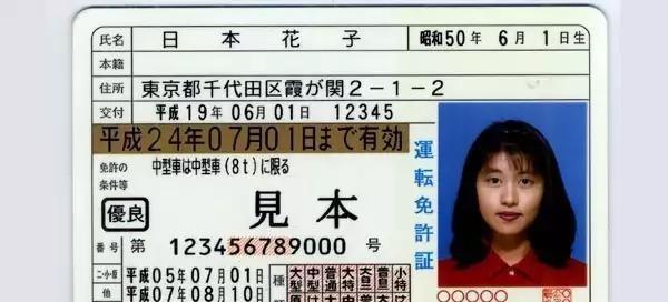 出國自駕不受駕照困擾,國際駕照VS大陸駕照! - 每日頭條