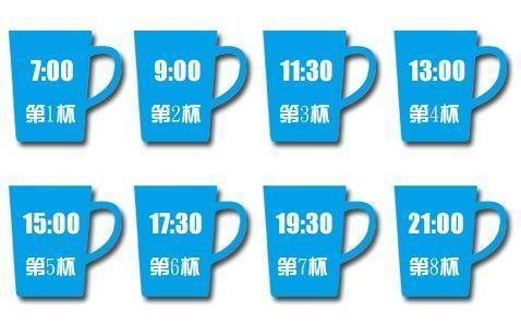 每天八杯水怎么喝?喝水減肥的最佳時間 - 每日頭條