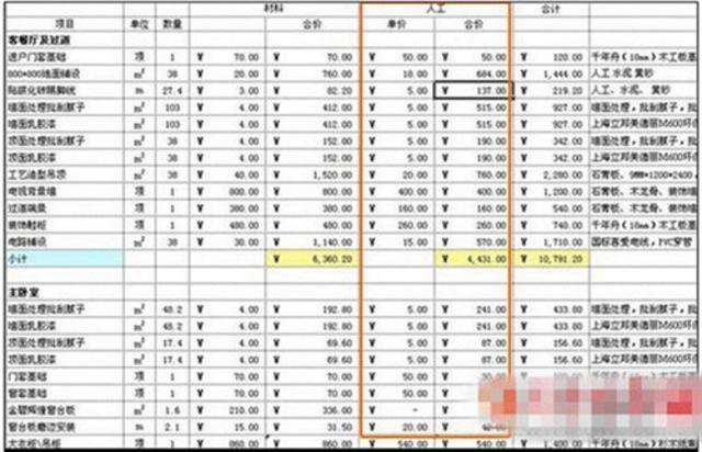 裝修課:設計師教你如何看懂裝修報價明細表 - 每日頭條