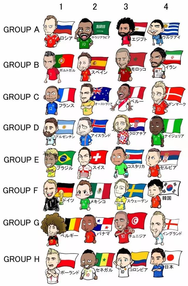 2018世界盃賽程有變!趕緊收好這份最新賽程表! - 每日頭條