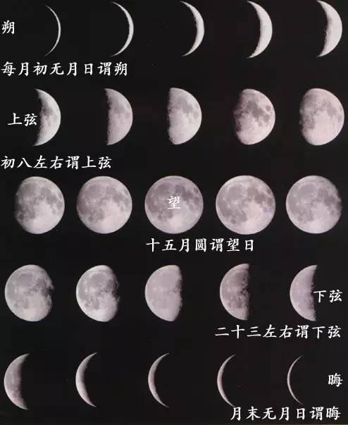 國慶前夜出現所謂的「黑月亮」是什麼? - 每日頭條