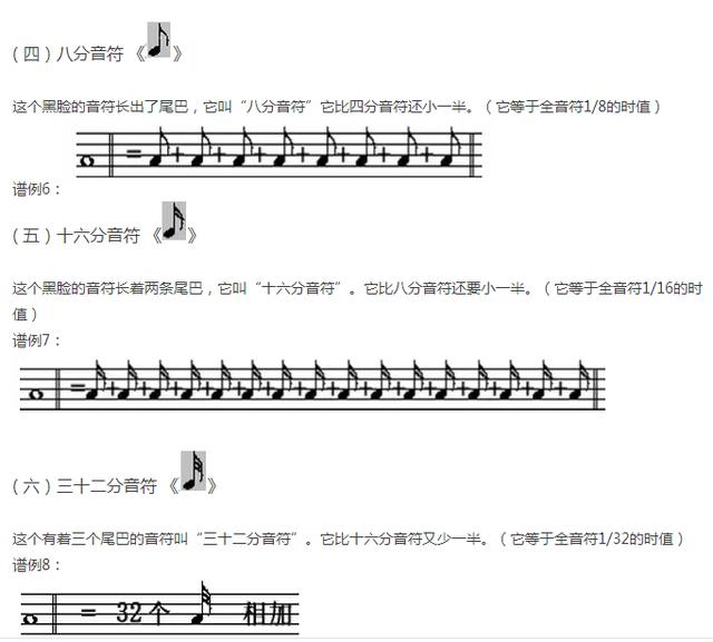 學音樂 五線譜知識大全 第三節 認識音符 - 每日頭條