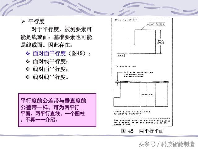 100頁PPT講解GD&T形位公差。GD&T是全球尺寸和公差規定。知道嗎? - 每日頭條