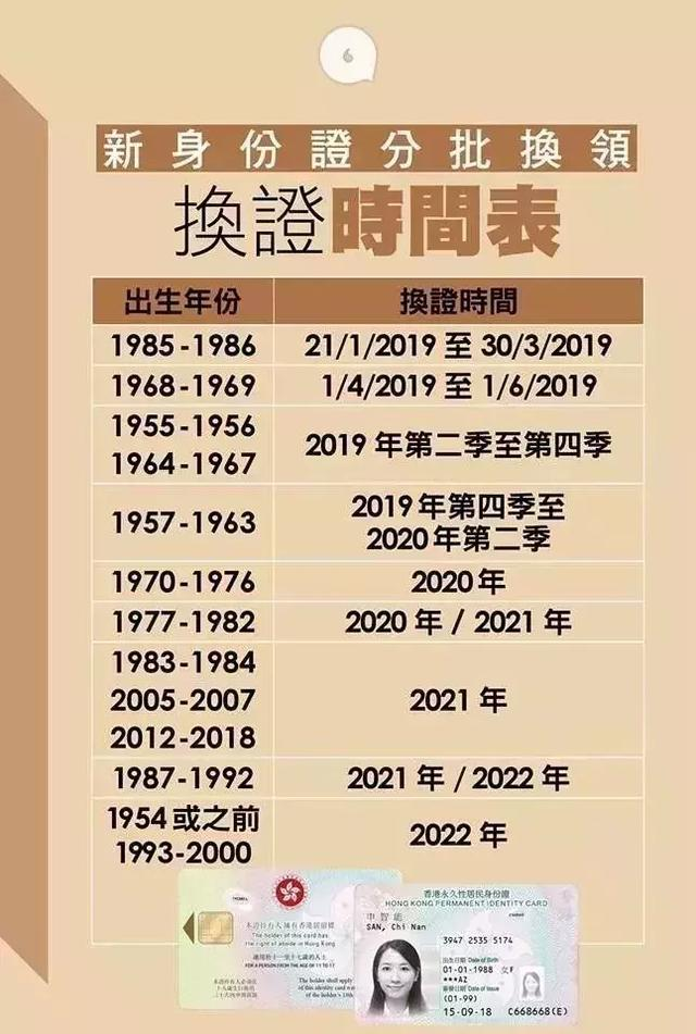 被贊「好靚」的香港新身份證面世了!長什麼樣,有啥特色? - 每日頭條