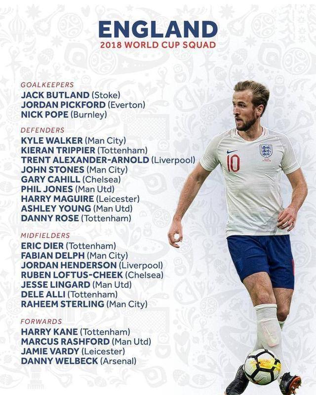 史上最風騷英格蘭首發!簡單粗暴變技術流,10世界盃西班牙mini版 - 每日頭條