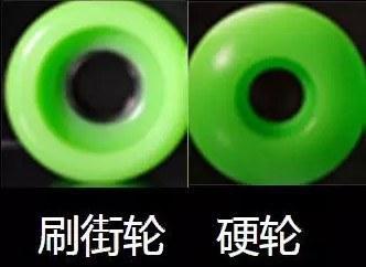 滑板的輪子軟硬大小有什麼區別?攻略輪子篇 - 每日頭條