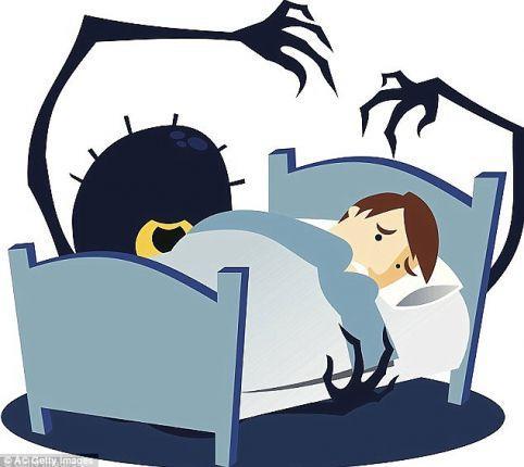 丈夫睡夢中頻發「暴力」妻子常被打醒!這是什麼病? - 每日頭條