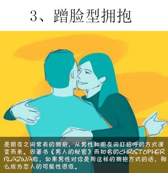 擁抱姿勢看你們的親密程度 - 每日頭條