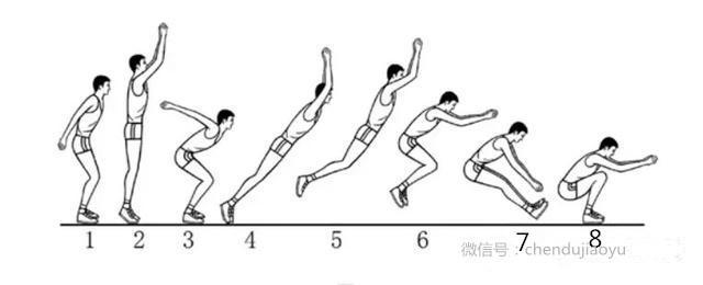 成都中考體育滿分技巧之立定跳遠考試 - 每日頭條
