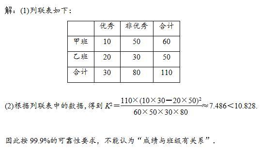 高考數學知識點:變量間的相關關係-統計案例 - 每日頭條