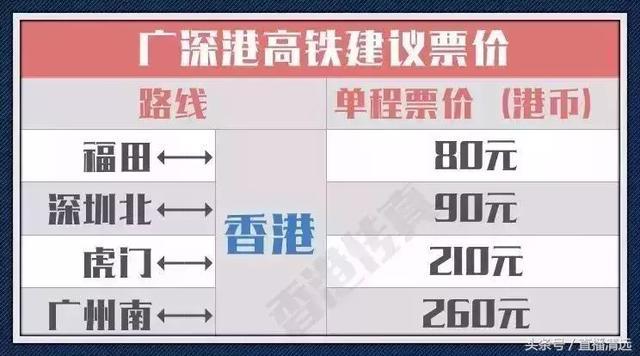 9月23日起,清遠人可坐高鐵去香港了!時間,票價都在這裡…… - 每日頭條