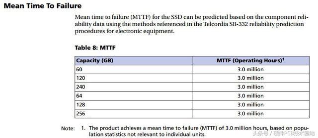 根據MTBF值計算電子元器件失效率 - 每日頭條