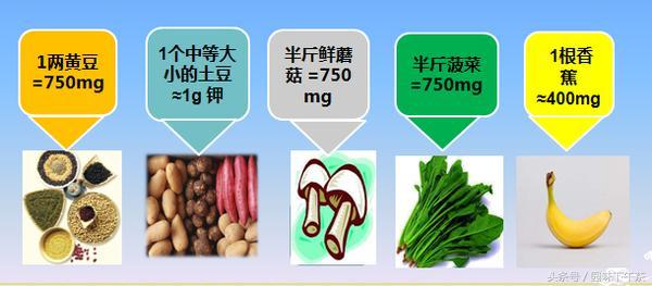 高鉀飲食可防控高血壓。然而身邊的「富鉀」食物有哪些? - 每日頭條