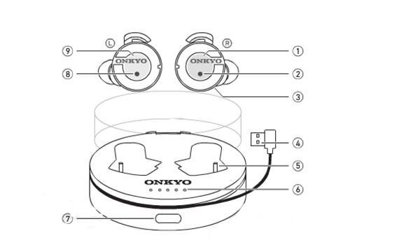 安橋w800bt藍牙耳機怎麼用?安橋ONKYO w800bt耳機使用說明 - 每日頭條