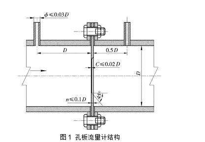 孔板流量計結構測量原理問題分析 - 每日頭條