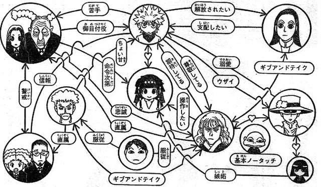 酷拉皮卡的原型角色太驚人了 人氣漫畫《全職獵人》的5個冷知識 - 每日頭條