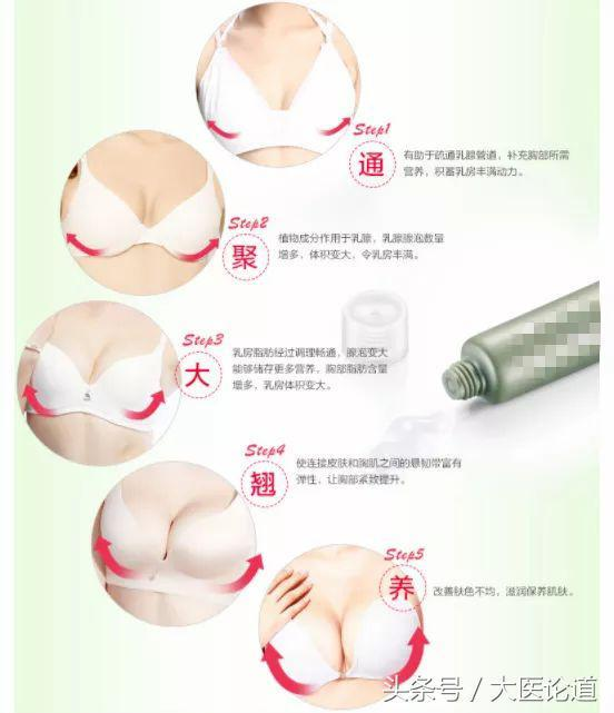 被醫生痛恨的乳房按摩。害慘了中國女人 - 每日頭條