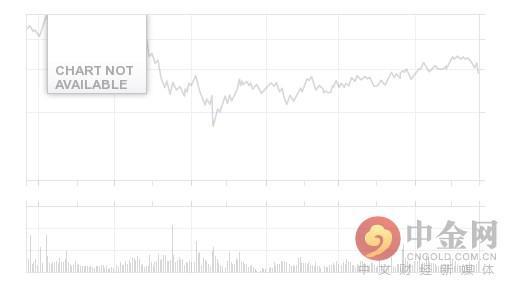 里拉兌美元匯率今日走勢-09月24日裡拉兌美元匯率今日匯率 - 每日頭條