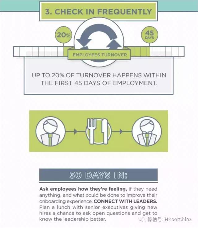 圖文-決勝黃金期-如何在員工入職的第一年提升其敬業度? - 每日頭條
