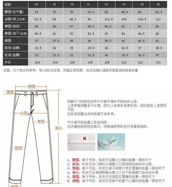 牛仔褲尺碼對照表 牛仔褲常見碼數有哪些 - 每日頭條