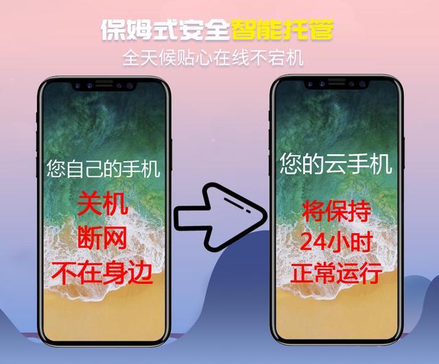 電腦網頁玩iOS安卓手游 蜂窩雲手機超越安卓模擬器 - 每日頭條