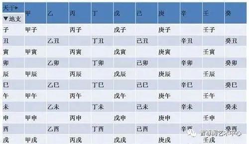 天干地支,中華五千年文明的印記 - 每日頭條