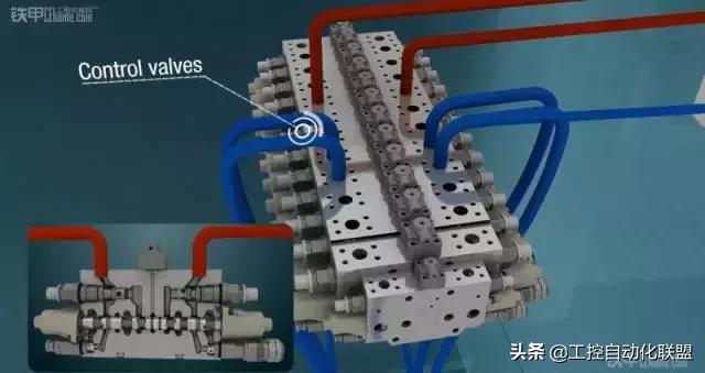 揭秘挖掘機液壓控制系統。液壓泵、分配閥、液壓馬達 - 每日頭條