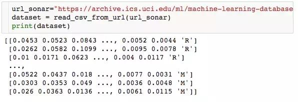 從數據結構到Python實現:如何使用深度學習分析醫學影像 - 每日頭條