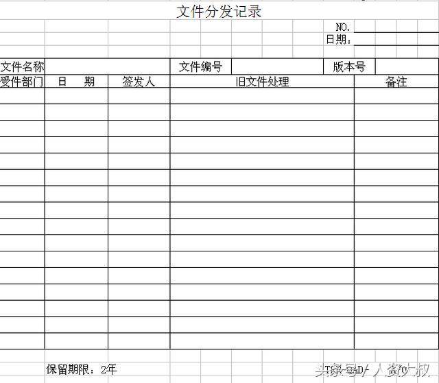「表單」生產企業:「一個流程+六張表」搞定新產品開發程序 - 每日頭條