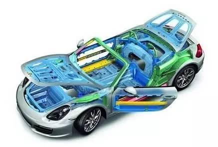 「輕量化」助推電動汽車發展 鋁鎂合金材料放量可期 - 每日頭條