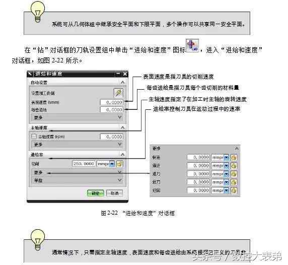 數控UG編程知識筆記錄:點位加工 學習收藏起來! - 每日頭條