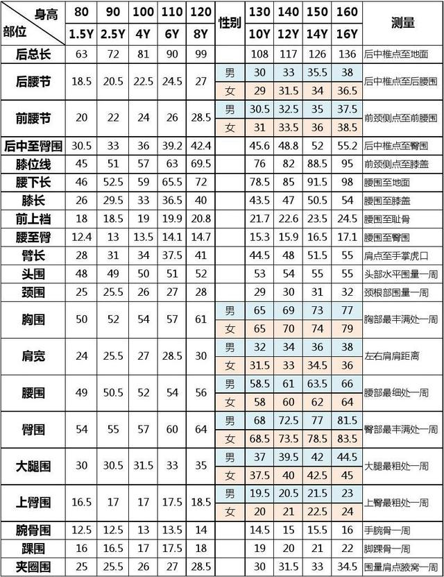 亞洲兒童凈體尺寸表 - 每日頭條