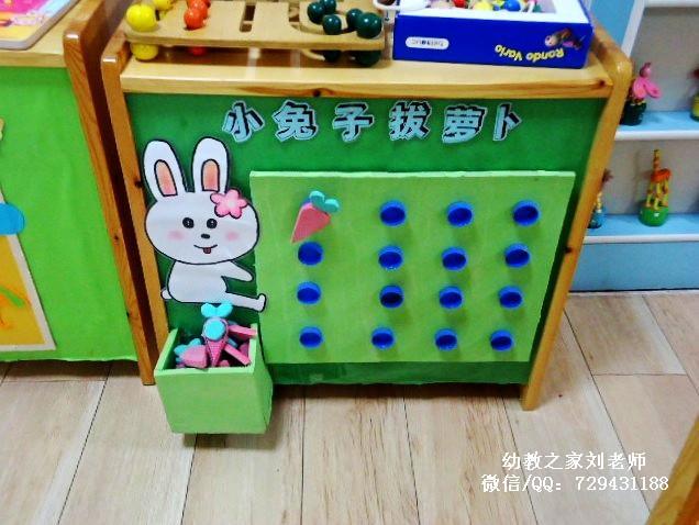 幼兒園小班各區角環境佈置(自然角,娃娃家,互動牆等) - 每日頭條