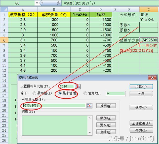 Excel數據分析——極大似然估計 - 每日頭條