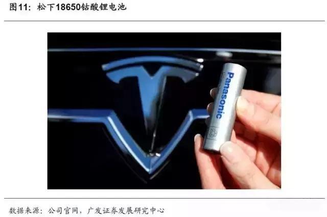 揭秘 鋰電池三大巨頭背後不為人知的數據 - 每日頭條