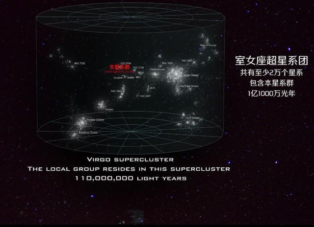 這個宇宙中最大的「超星系群」排名!大到懷疑整個人生 - 每日頭條